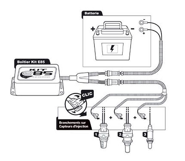 boitier additionnel bioethanol e85. Black Bedroom Furniture Sets. Home Design Ideas